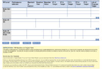Schedule Baseline Template – Printable Schedule Template with regard to Baseline Report Template