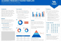 Scientific Poster Powerpoint Templates Free Download Ppt for Powerpoint Poster Template A0