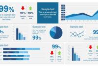 Scorecard Dashboard Powerpoint Template | Dashboard Design inside Free Powerpoint Dashboard Template