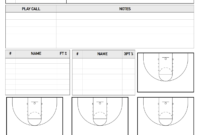 Scouting From The Bench | Basketball | College Basketball intended for Scouting Report Template Basketball