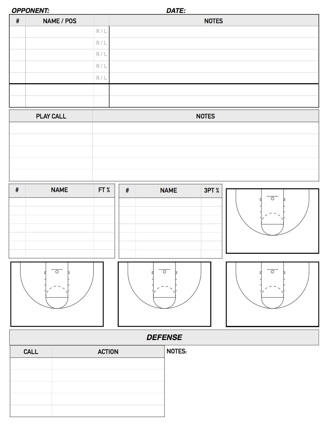 Scouting From The Bench | Basketball | College Basketball pertaining to Scouting Report Basketball Template