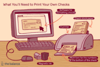 See What You Need Before You Print Your Own Checks throughout Print Check Template Word