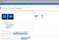 Sharepoint Portfolio Management Templates for Portfolio Management Reporting Templates