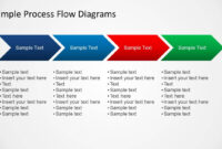 Simple Chevron Process Flow Diagram For Powerpoint in Powerpoint Chevron Template