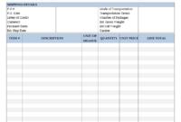 Simple Proforma Invoicing Sample regarding Free Proforma Invoice Template Word