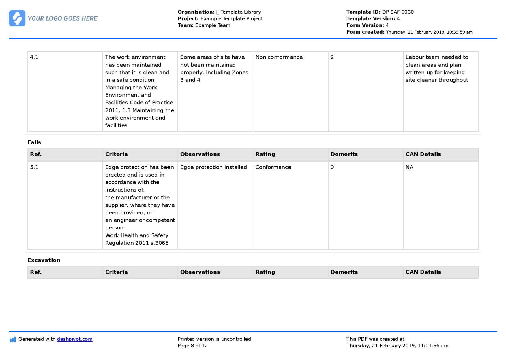Site Inspection Report: Free Template, Sample And A Proven intended for Engineering Inspection Report Template