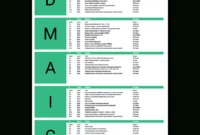 Six Sigma Excel Template | Dmaic | Process Improvement pertaining to Dmaic Report Template
