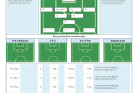 Soccer Scouting Template | Other Designs | Football Coaching regarding Football Scouting Report Template