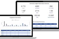Social Media Report Template | Reportgarden Intended For Social Media Report Template