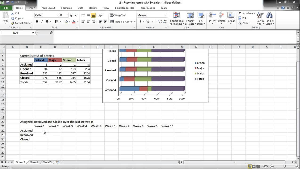 Software Testing Using Excel – How To Report Test Results Inside Testing Weekly Status Report Template