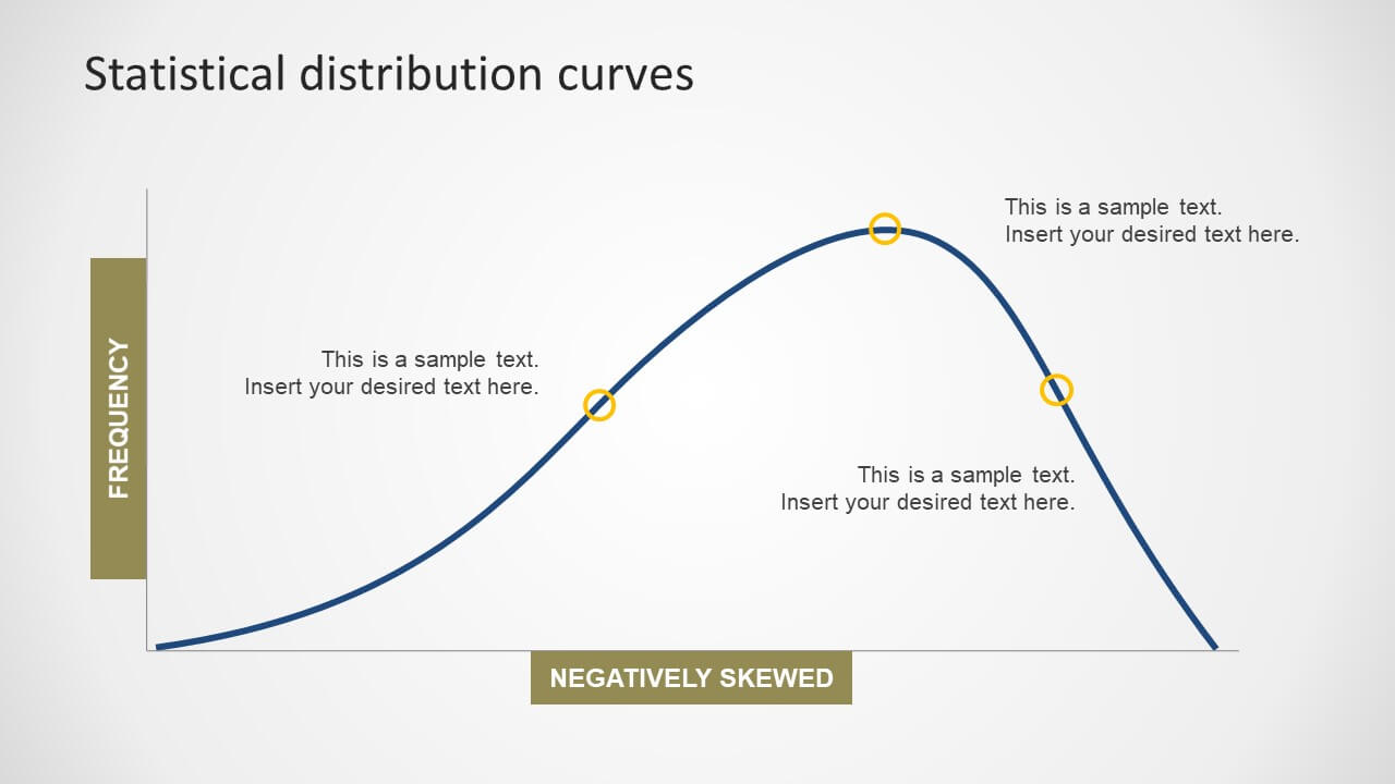 Statistical Distribution Powerpoint Curves within Powerpoint Bell Curve Template