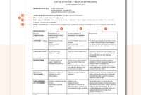 Status And Mid-Term Report | Aqed intended for Mi Report Template