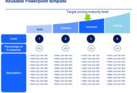 Strategic Pricing | Pricing Strategies Template & Framework for Strategic Management Report Template