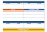 Strategic Vision Template | Strategic Planning, Strategic with Strategic Management Report Template