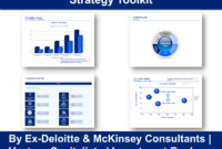Strategy Toolkit In Powerpoint & Excel |Ex-Mckinsey regarding Strategy Document Template Powerpoint