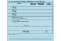 Student Report Template for Student Grade Report Template