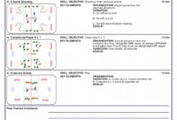 Stunning Basketball Practice Plans Template Ideas Plan Pdf throughout Blank Hockey Practice Plan Template