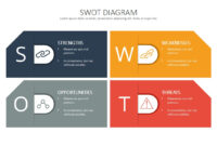 Swot Analysis Template Deck regarding Swot Template For Word