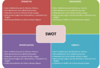 Swot Analysis Template Free Word – Jalax for Swot Template For Word