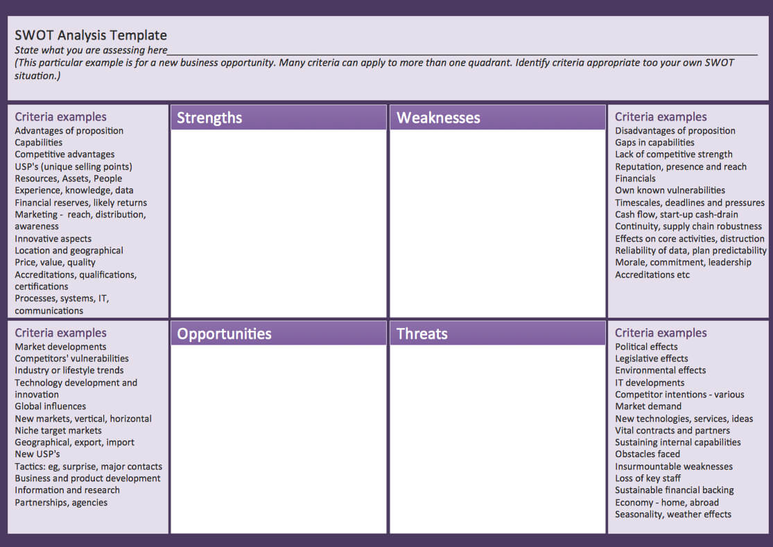 Swot Analysis Template Word | Madinbelgrade for Swot Template For Word