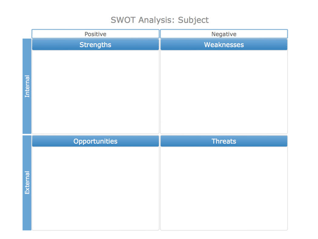 Swot Analysis Template Word | Swot Analysis, Swot Analysis Pertaining To Swot Template For Word