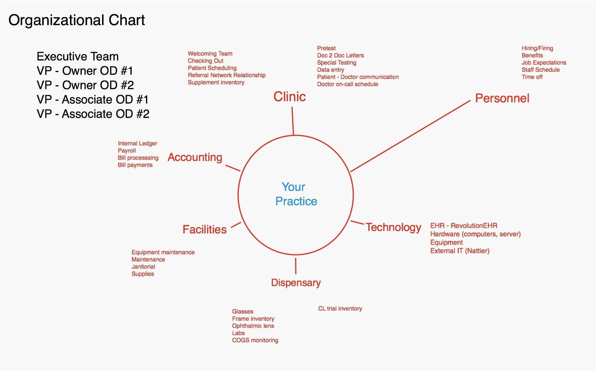 Team Charter Template Powerpoint - Atlantaauctionco For Team Charter Template Powerpoint