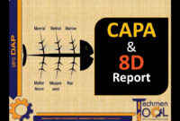 Techmentool: Quality (Qa/qc)- Part 12 | Capa | 8D Report | Route Cause  Analysis | Beginners regarding 8D Report Template