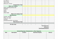 Template Event Expense Report Mileage Free And Form Excel for Gas Mileage Expense Report Template