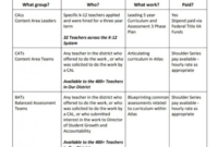 Template Examples For Designing Your Curriculum Map – Atlas With Blank Curriculum Map Template