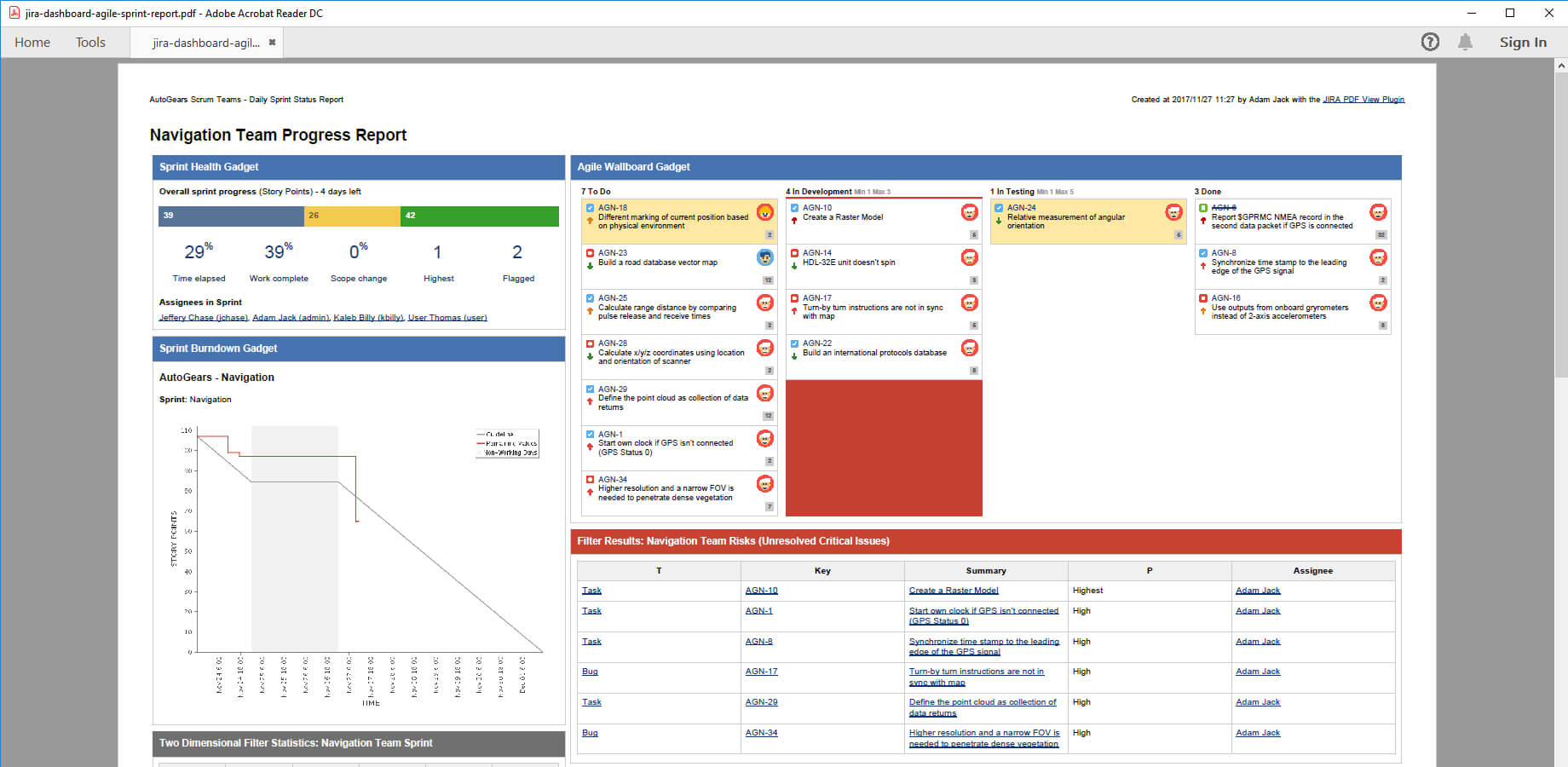 Template Gallery - Better Pdf Exporter For Jira | Midori with Testing Weekly Status Report Template