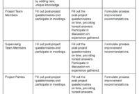 Template Post Mortem Project 22+ General – Nurul Amal regarding Post Mortem Template Powerpoint