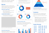 Templates And Tools – University At Buffalo in Powerpoint Academic Poster Template