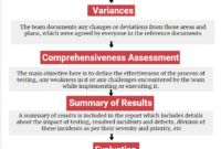 Test Summary Report |Professionalqa for Test Summary Report Template