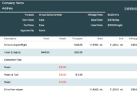 The 7 Best Expense Report Templates For Microsoft Excel for Expense Report Spreadsheet Template