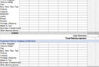 The 7 Best Expense Report Templates For Microsoft Excel in Quarterly Expense Report Template