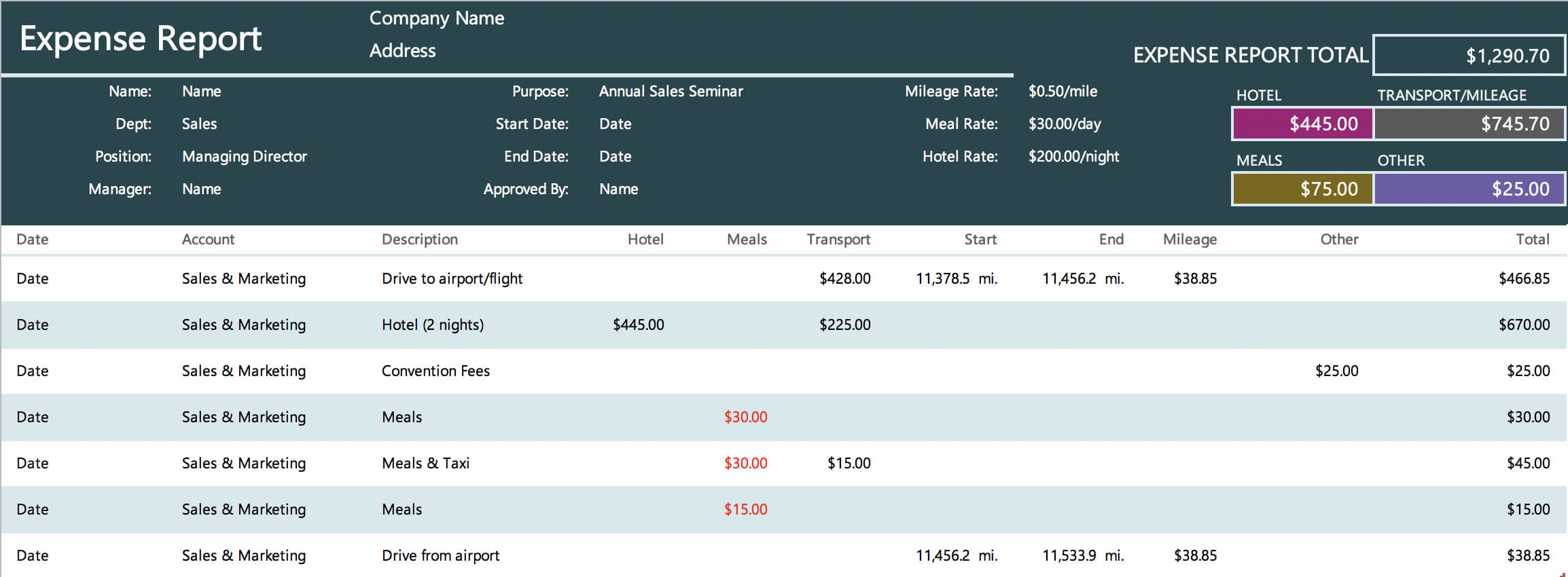 The 7 Best Expense Report Templates For Microsoft Excel regarding Expense Report Template Xls