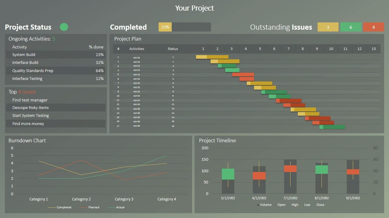 The Data Driven Rag Project Status Dashboard For Powerpoint pertaining to Project Dashboard Template Powerpoint Free
