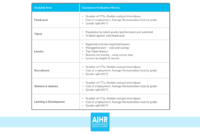 The Hr Dashboard & Hr Report: A Full Guide With Examples in Hr Management Report Template