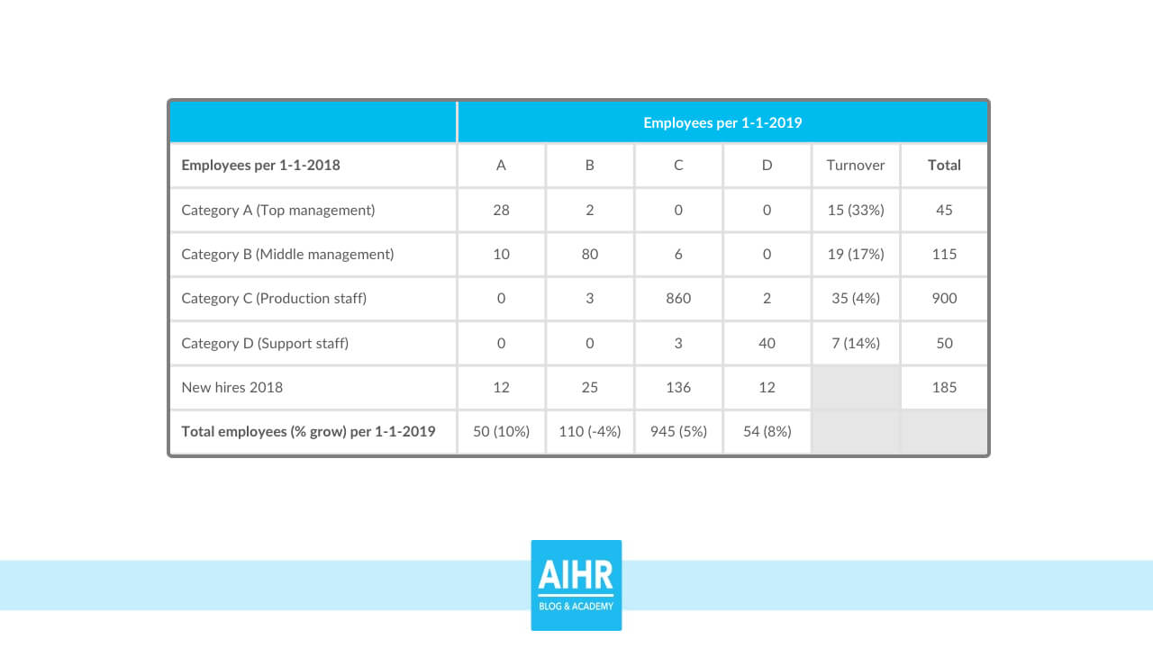 The Hr Dashboard & Hr Report: A Full Guide With Examples throughout Hr Annual Report Template