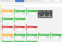 The Importance Of Monitoring Your Sql Servers – Redgate Software in Sql Server Health Check Report Template