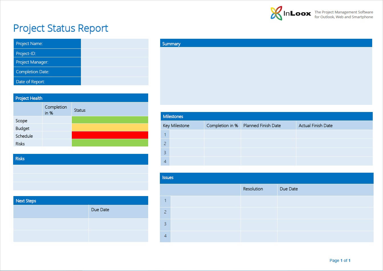 The Importance Of Project Status Reports - Inloox inside Project Management Status Report Template