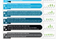 The Management Of Riskpublic Sector Entities regarding Enterprise Risk Management Report Template