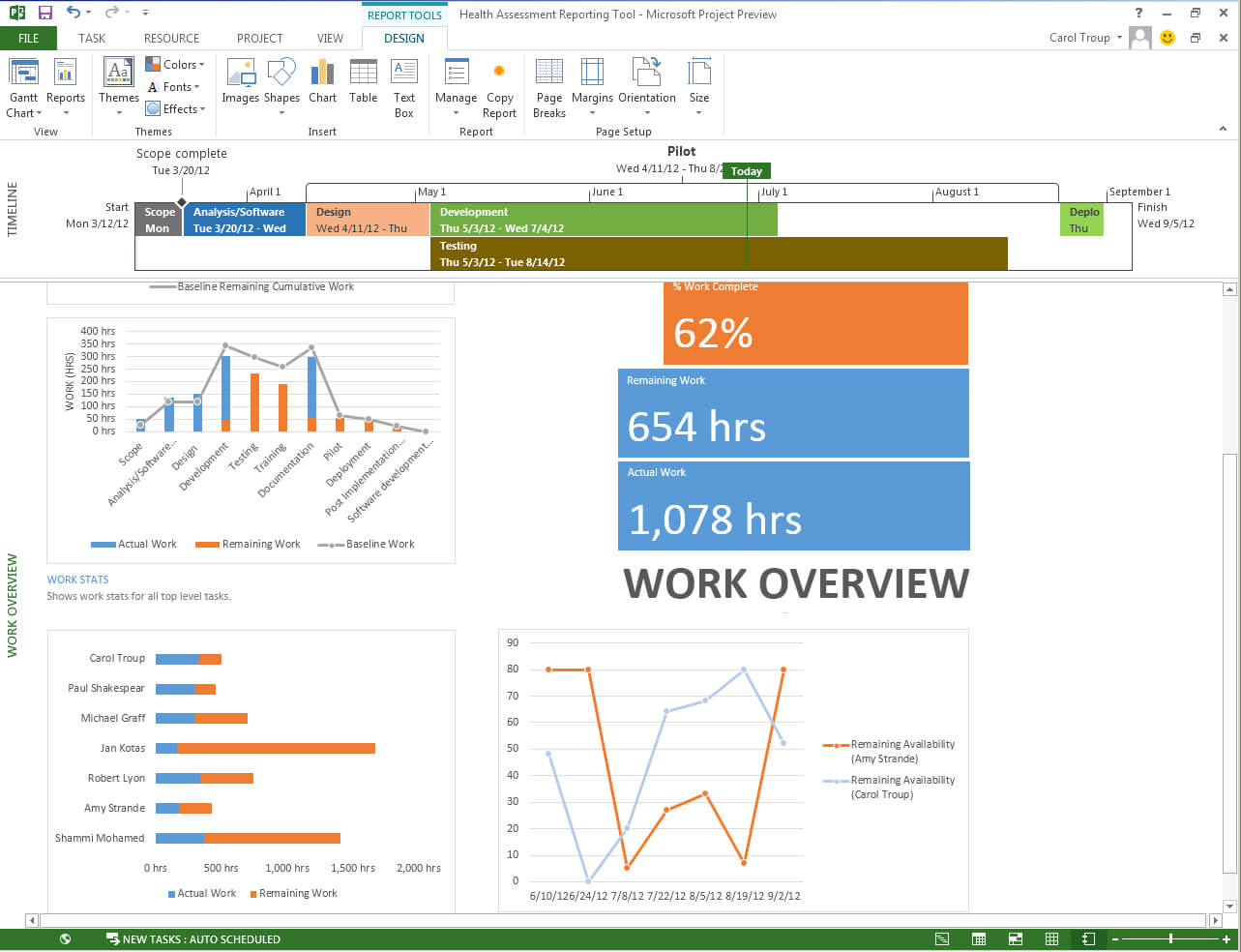The New Microsoft Project - Microsoft 365 Blog With Regard To Ms Project 2013 Report Templates