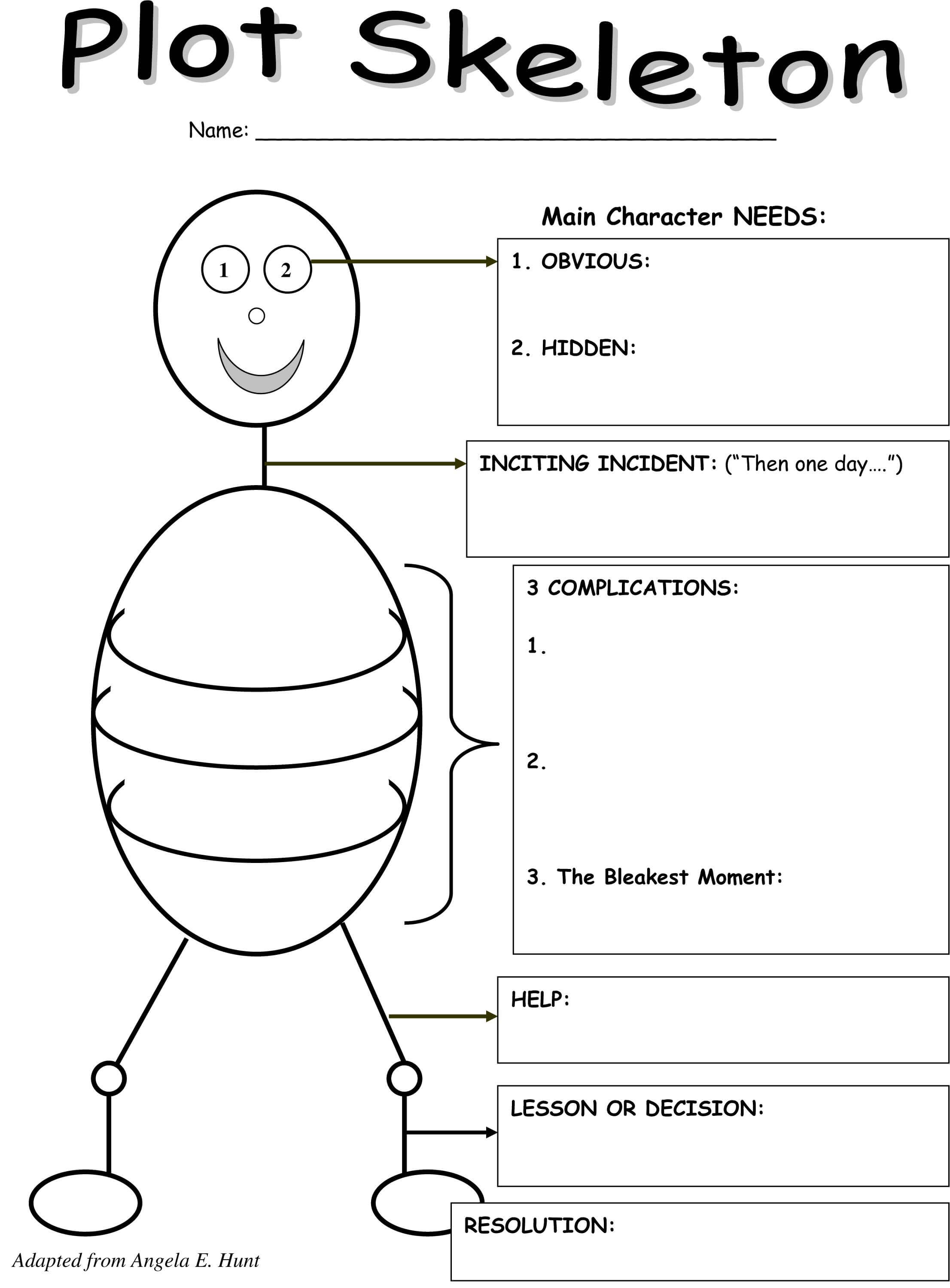 The Plot Thickens: A Graphic Organizer For Teaching Writing Inside Story Skeleton Book Report Template