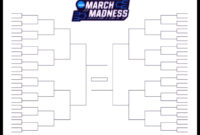 The Printable March Madness Bracket For The 2019 Ncaa Tournament With Blank March Madness Bracket Template