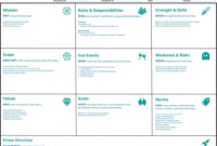 The Team Charter Canvas Is A Tool I Developed To Reflect intended for Team Charter Template Powerpoint
