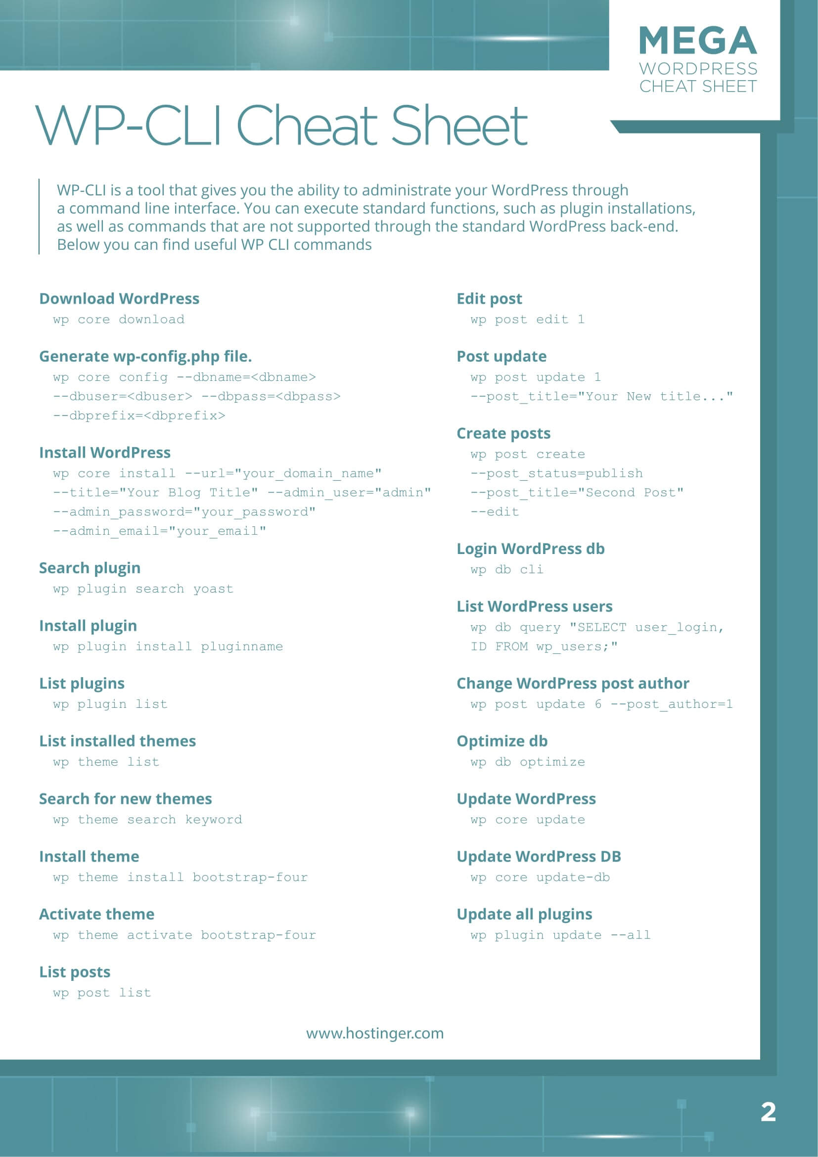 The Ultimate WordPress Cheat Sheet (3 In 1) In Pdf And Jpg Intended For Cheat Sheet Template Word