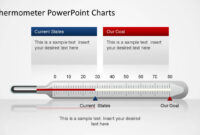Thermometer Powerpoint Charts inside Powerpoint Thermometer Template