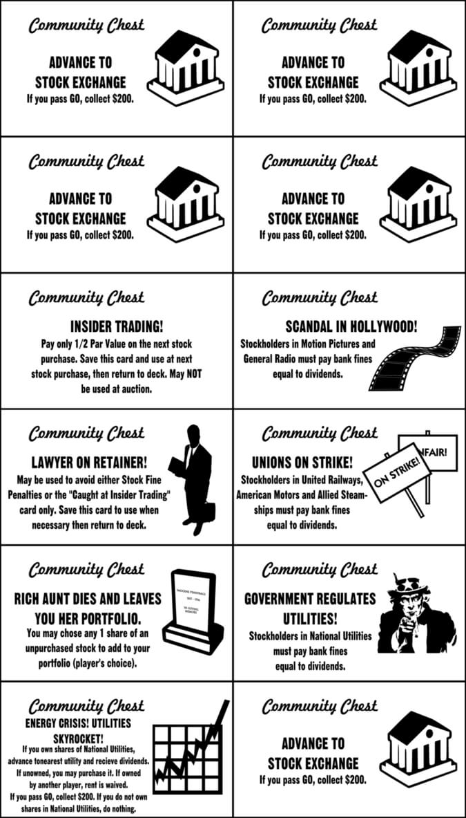 This Is A Mash Up Of Monopoly, Super Add On Monopoly And Inside Chance Card Template