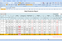 Tips To Make Daily Production Report Quickly? for Monthly Productivity Report Template